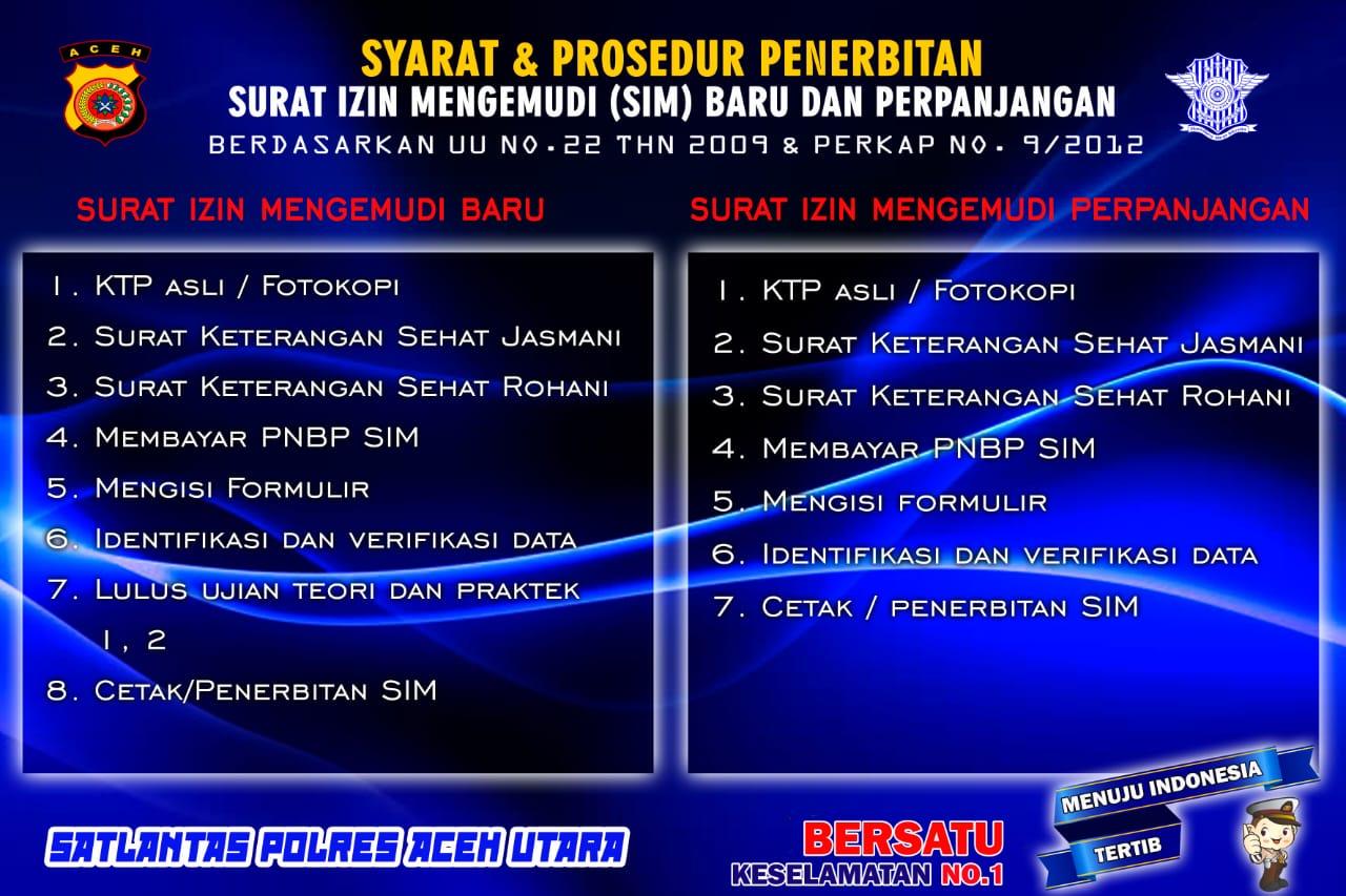 Ini Syarat Dan Prosedur Penerbitan Sim Tribratanews Polres
